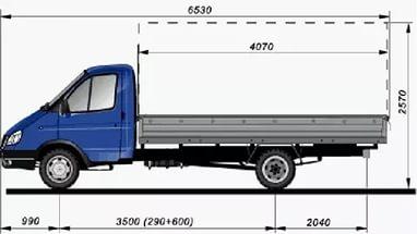 Размеры грузовых автомобилей